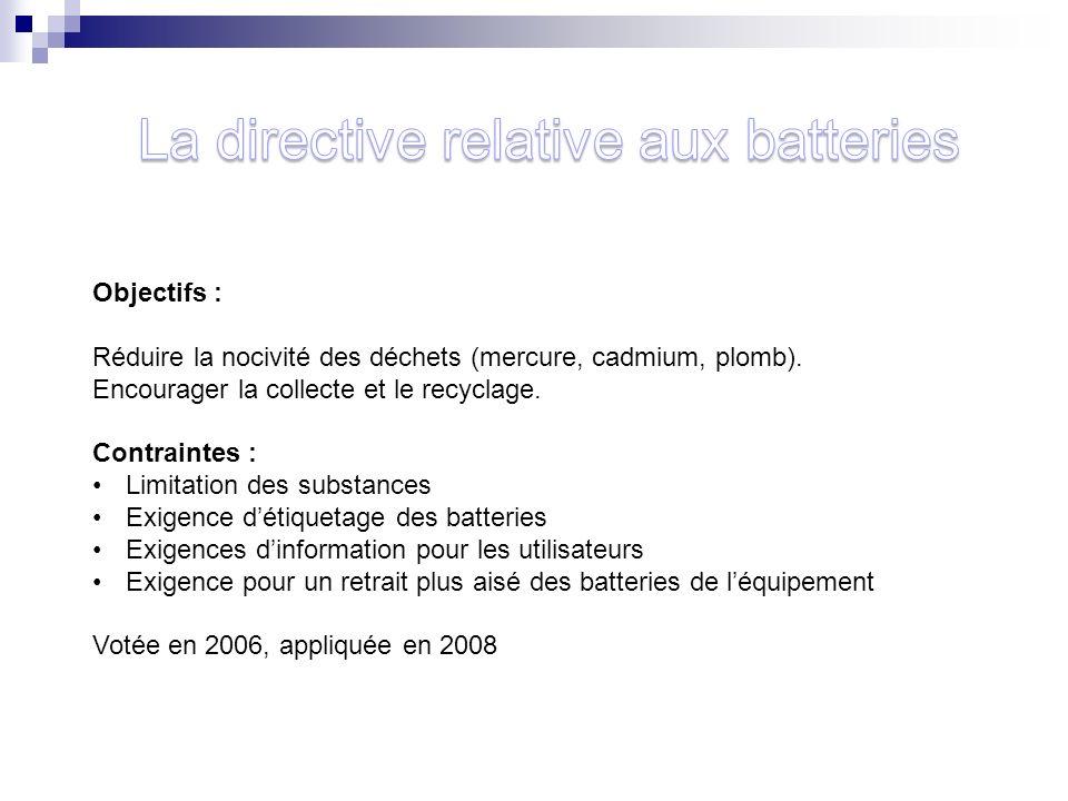 Objectifs : Réduire la nocivité des déchets (mercure, cadmium, plomb). Encourager la collecte et le recyclage. Contraintes : Limitation des substances