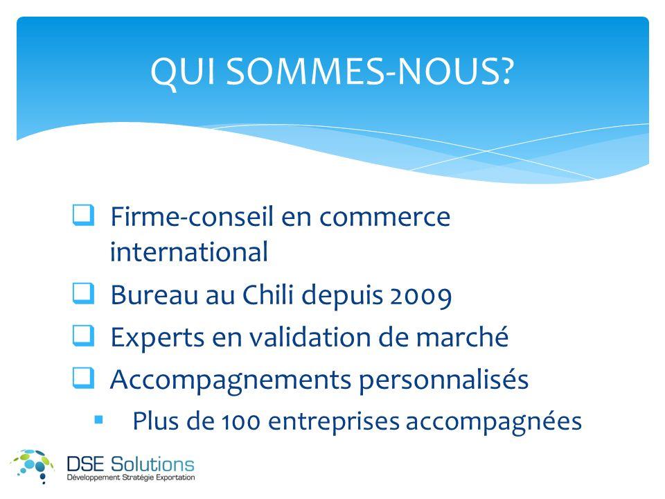 Firme-conseil en commerce international Bureau au Chili depuis 2009 Experts en validation de marché Accompagnements personnalisés Plus de 100 entreprises accompagnées QUI SOMMES-NOUS?