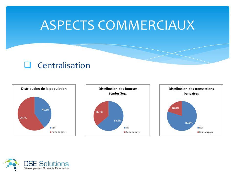 Centralisation ASPECTS COMMERCIAUX