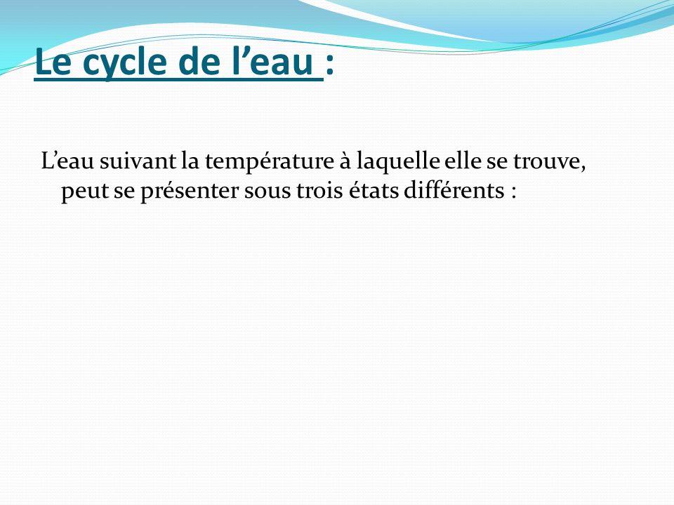 Le cycle de leau : Leau suivant la température à laquelle elle se trouve, peut se présenter sous trois états différents :