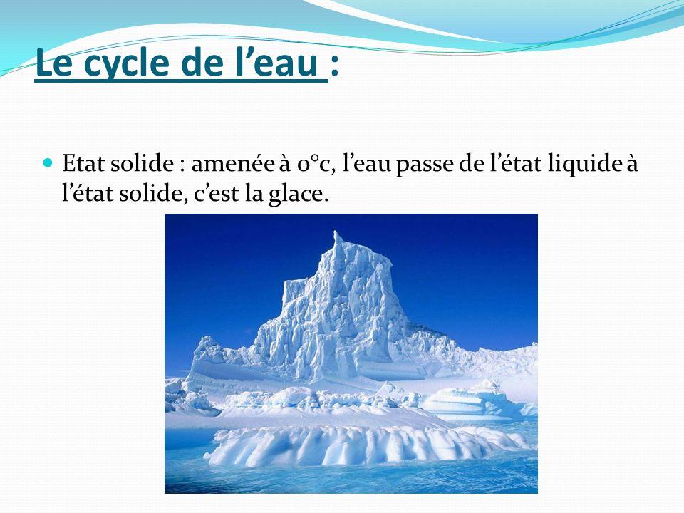 Le cycle de leau : Etat solide : amenée à 0°c, leau passe de létat liquide à létat solide, cest la glace.