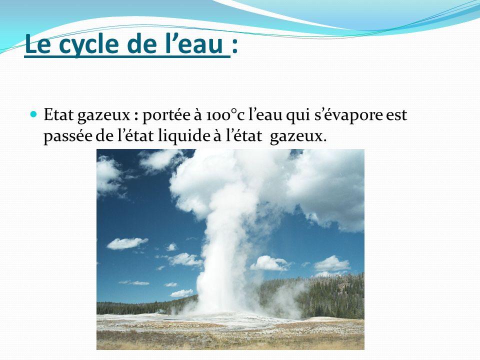 Le cycle de leau : Etat gazeux : portée à 100°c leau qui sévapore est passée de létat liquide à létat gazeux.