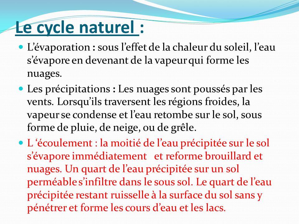 Le cycle naturel : Lévaporation : sous leffet de la chaleur du soleil, leau sévapore en devenant de la vapeur qui forme les nuages. Les précipitations