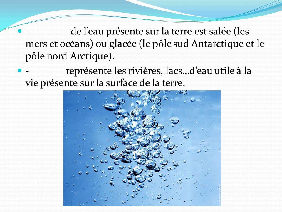 - de leau présente sur la terre est salée (les mers et océans) ou glacée (le pôle sud Antarctique et le pôle nord Arctique). - représente les rivières