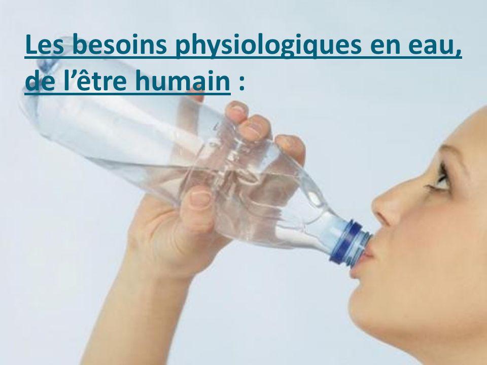 Les besoins physiologiques en eau, de lêtre humain :