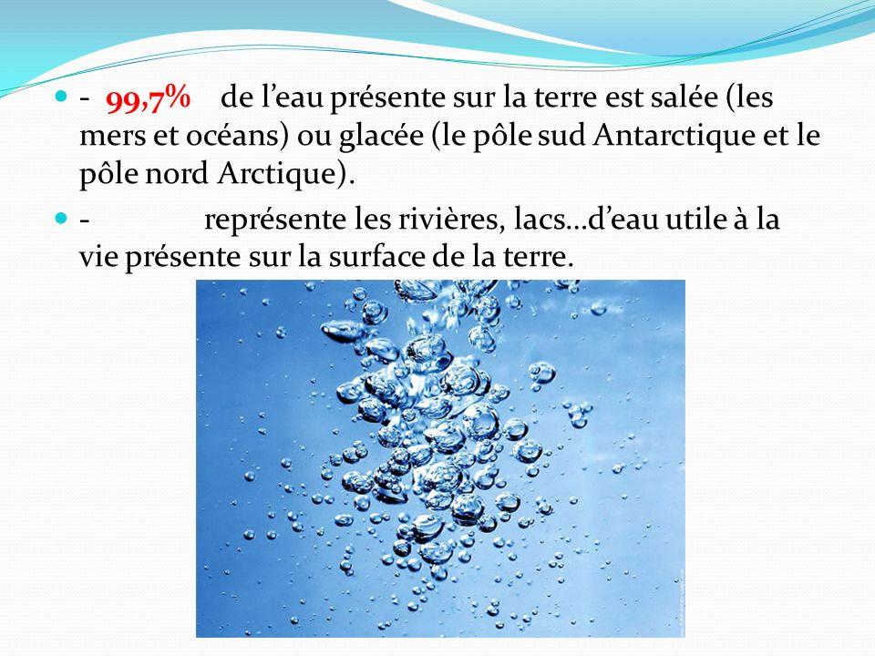 - 99,7% de leau présente sur la terre est salée (les mers et océans) ou glacée (le pôle sud Antarctique et le pôle nord Arctique). - représente les ri