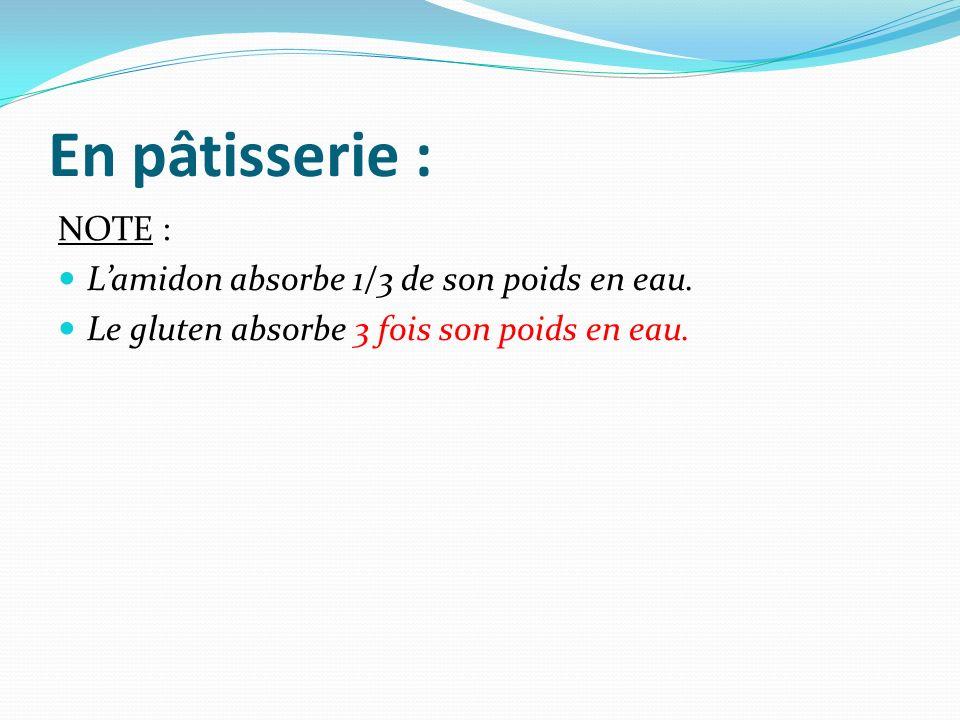 En pâtisserie : NOTE : Lamidon absorbe 1/3 de son poids en eau. Le gluten absorbe 3 fois son poids en eau.