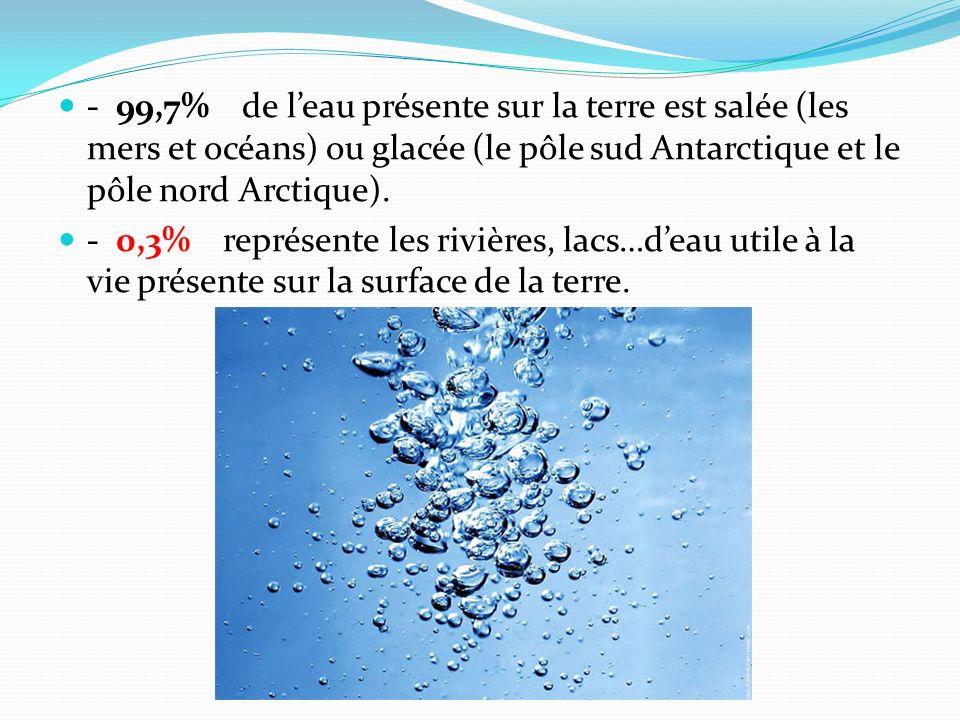 - 99,7% de leau présente sur la terre est salée (les mers et océans) ou glacée (le pôle sud Antarctique et le pôle nord Arctique). - 0,3% représente l