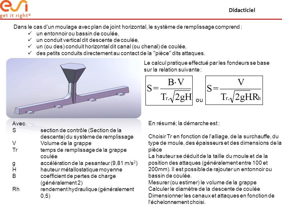Didacticiel Dans le cas d'un moulage avec plan de joint horizontal, le système de remplissage comprend : un entonnoir ou bassin de coulée, un conduit
