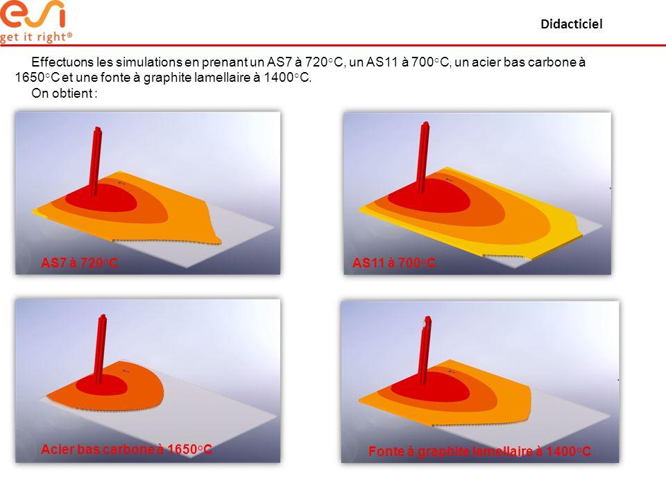 Didacticiel Effectuons les simulations en prenant un AS7 à 720°C, un AS11 à 700°C, un acier bas carbone à 1650°C et une fonte à graphite lamellaire à