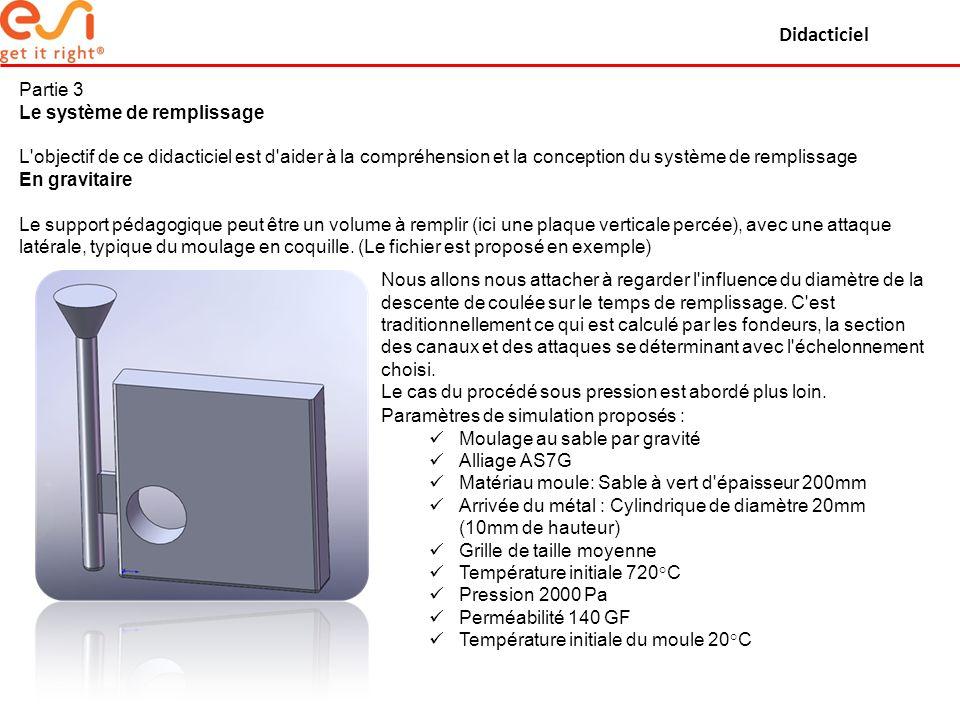 Didacticiel Diamètre (mm)4681012 Tr (s)531463,72,2 Effectuons les simulations en prenant un diamètre de descente de 4, 6, 8, 10 puis 12mm.