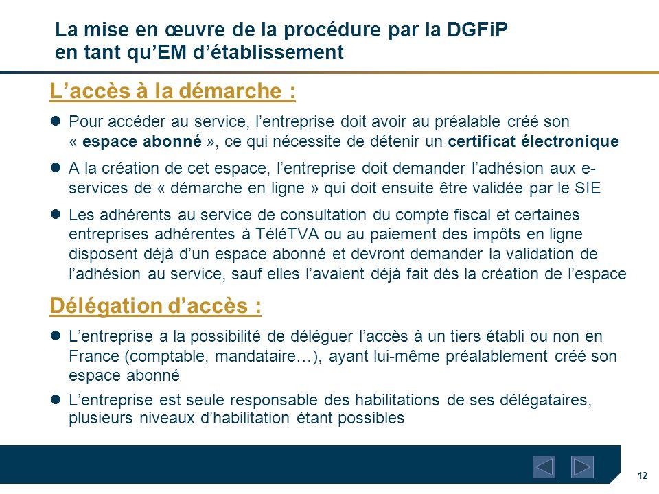 12 La mise en œuvre de la procédure par la DGFiP en tant quEM détablissement Laccès à la démarche : Pour accéder au service, lentreprise doit avoir au