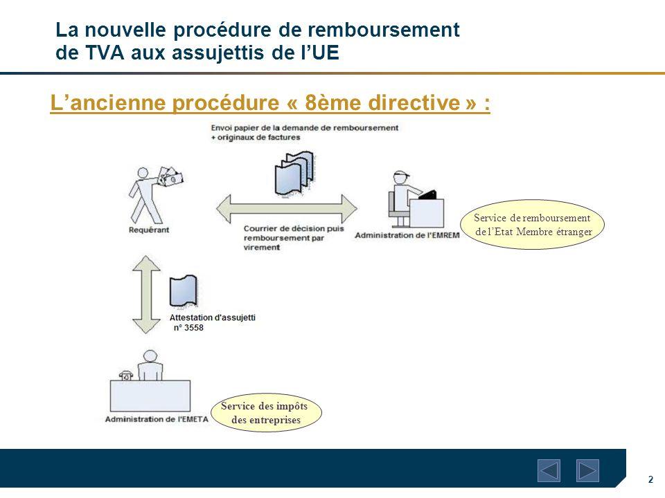 3 La nouvelle procédure de remboursement de TVA aux assujettis de lUE Le contexte juridique Le cadre général : Directive 2006/112/CE sur le système commun de la TVA (article 170 & 171) La nouvelle législation : issue du « Paquet TVA » adopté lors du Conseil ECOFIN du 4 décembre 2007 Refonte de la « 8ème directive » : DIR 2008/9/CE du 12 février 2008 Aménagement du Règlement de coopération administrative n°1798/2003 : REG 143/2008 sur les délais de transmission des demandes entre EM & définition des classifications de codes Mise en œuvre au 1 er Janvier 2010