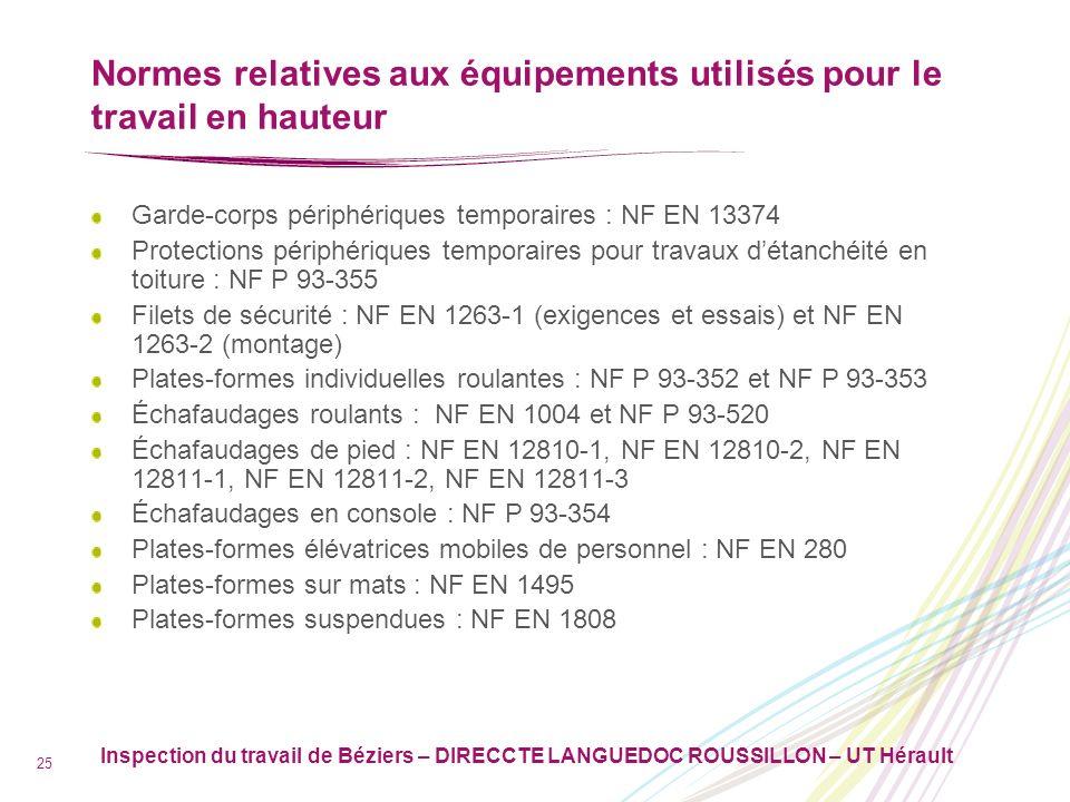 Inspection du travail de Béziers – DIRECCTE LANGUEDOC ROUSSILLON – UT Hérault 26 Protection individuelle contre les chutes de hauteur En dernier ressort Réservée à deux situations (article R.