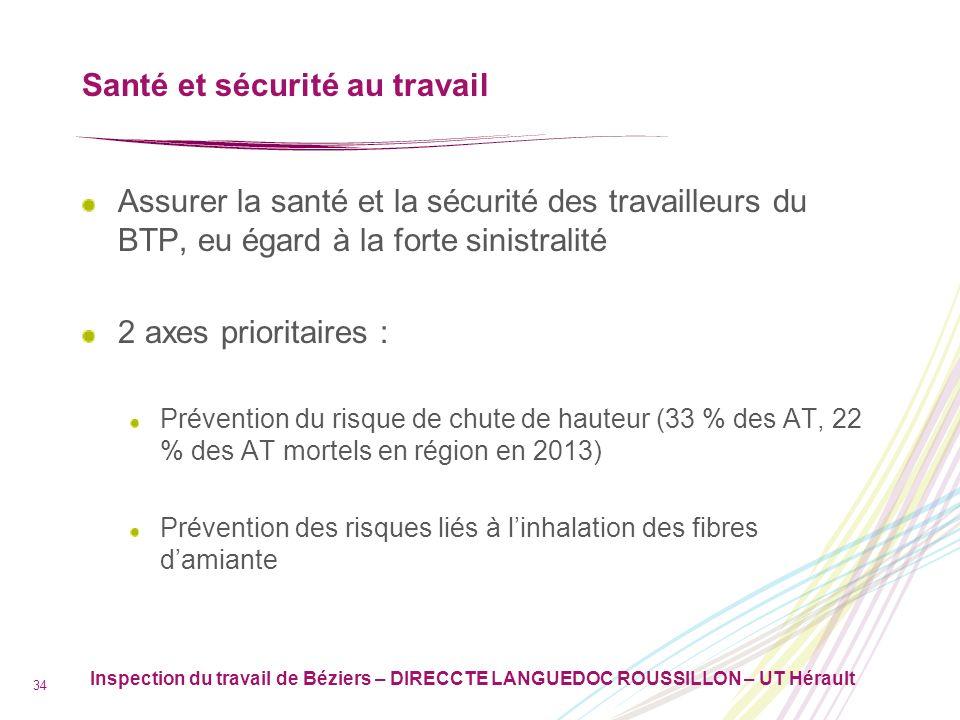 Inspection du travail de Béziers – DIRECCTE LANGUEDOC ROUSSILLON – UT Hérault 35 Quelques ressources nunmériques http://www.travailler-mieux.gouv.fr/Chutes-de-hauteur-Risques- lies-aux.html http://www.inrs.fr/accueil/situations-travail/hauteur/ http://www.bossons- fute.fr/index.php?option=com_content&view=article&id=513- risque0022&catid=3-risques