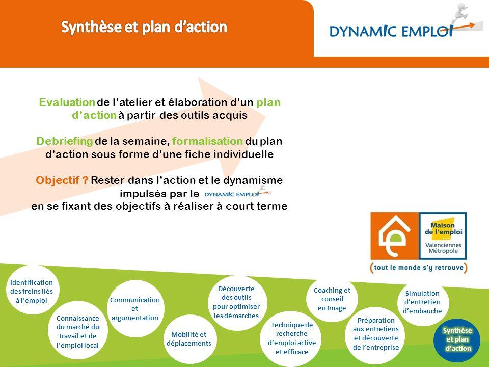 Evaluation de latelier et élaboration dun plan daction à partir des outils acquis Debriefing de la semaine, formalisation du plan daction sous forme dune fiche individuelle Objectif .