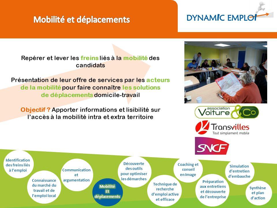 Repérer et lever les freins liés à la mobilité des candidats Présentation de leur offre de services par les acteurs de la mobilité pour faire connaître les solutions de déplacements domicile-travail Objectif .