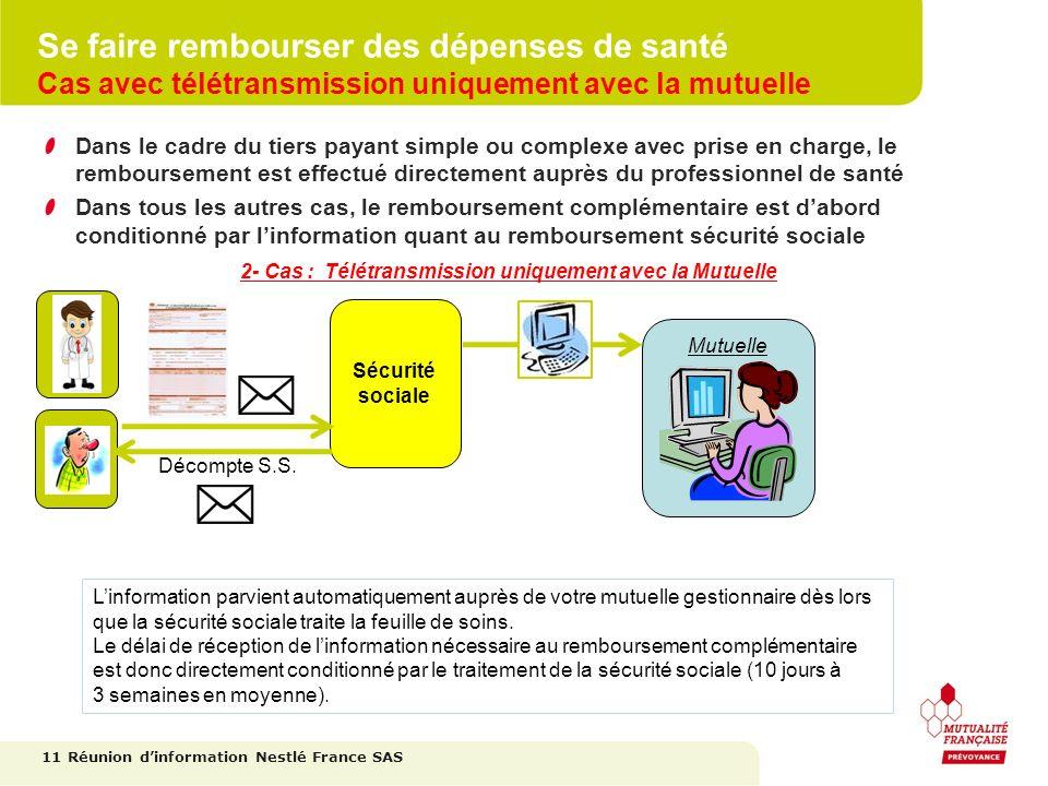 Dans le cadre du tiers payant simple ou complexe avec prise en charge, le remboursement est effectué directement auprès du professionnel de santé Dans