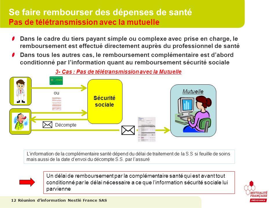 Se faire rembourser des dépenses de santé Pas de télétransmission avec la mutuelle 12 Mutuelle Sécurité sociale 3- Cas : Pas de télétransmission avec