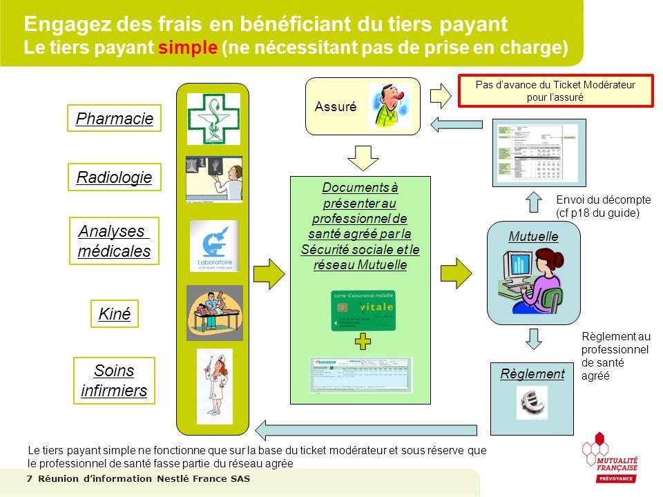 La proximité Un déploiement de loutil unique dans les agences de proximité à même : dinformer sur les garanties dinformer sur les remboursements réception des documents relatifs aux opérations de gestion (modification adhésion / remboursements / etc…) Liste des agences de proximité : 18 Réunion dinformation Nestlé France SAS
