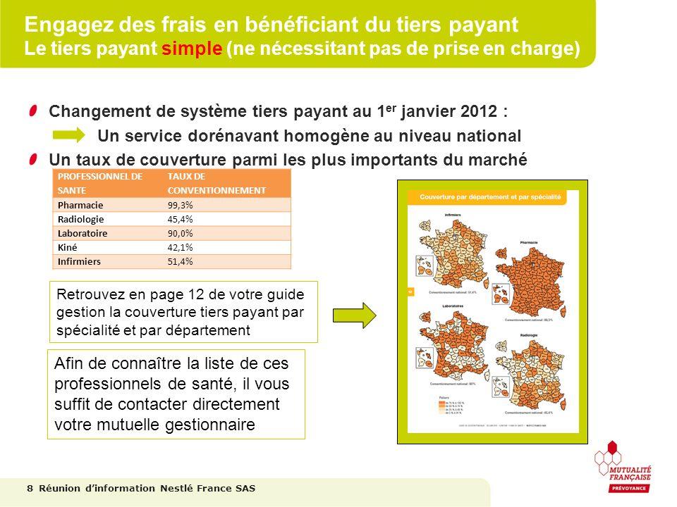 Engagez des frais en bénéficiant du tiers payant Le tiers payant simple (ne nécessitant pas de prise en charge) 8 Changement de système tiers payant a