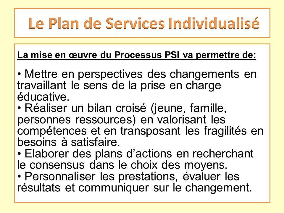 La mise en œuvre du Processus PSI va permettre de: Mettre en perspectives des changements en travaillant le sens de la prise en charge éducative. Réal