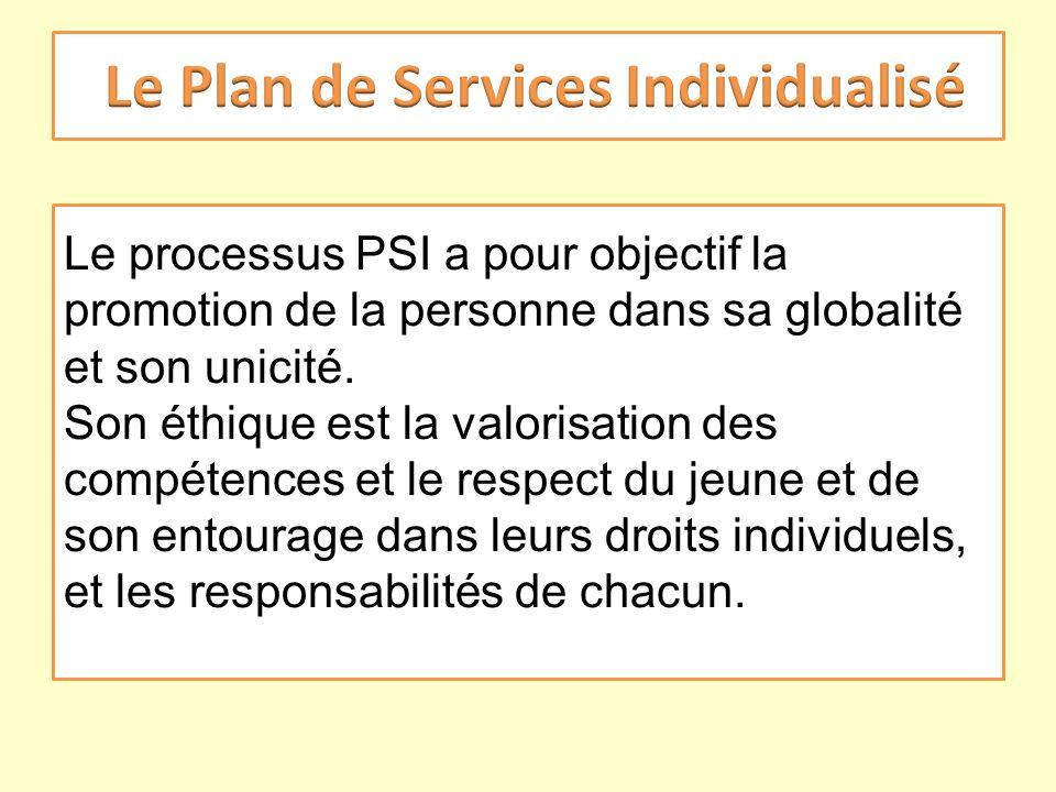 Le processus PSI a pour objectif la promotion de la personne dans sa globalité et son unicité. Son éthique est la valorisation des compétences et le r