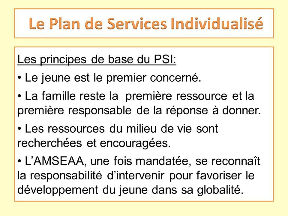 Les principes de base du PSI: Le jeune est le premier concerné. La famille reste la première ressource et la première responsable de la réponse à donn