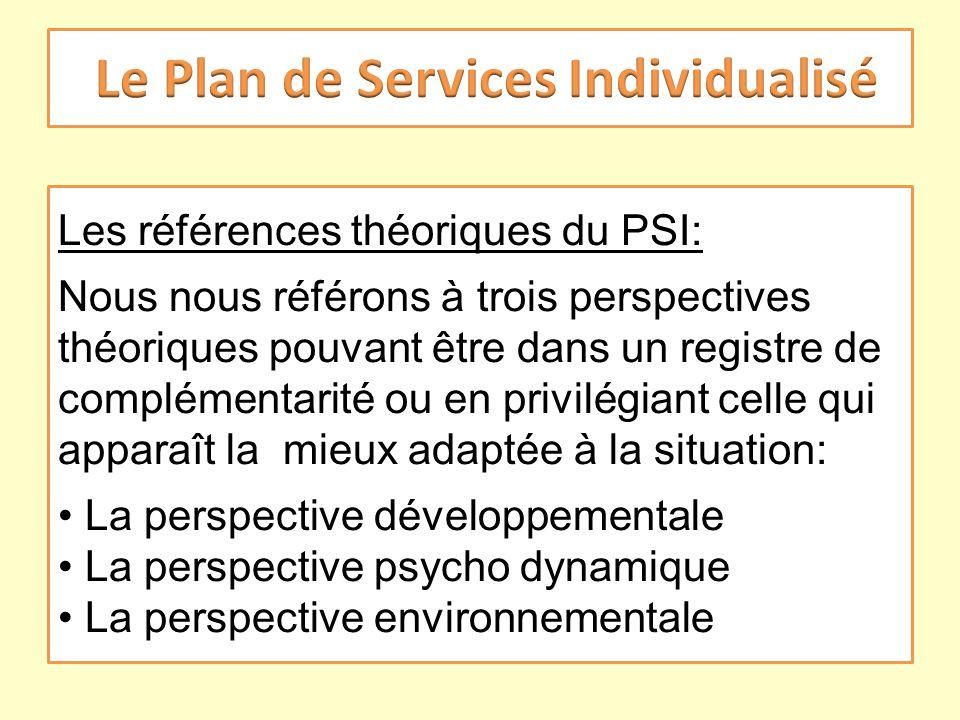Les références théoriques du PSI: Nous nous référons à trois perspectives théoriques pouvant être dans un registre de complémentarité ou en privilégia