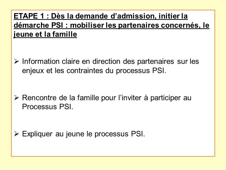 ETAPE 1 : Dès la demande dadmission, initier la démarche PSI : mobiliser les partenaires concernés, le jeune et la famille Information claire en direc