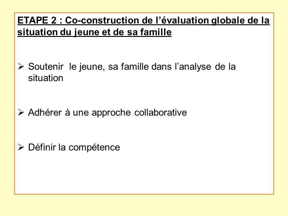 ETAPE 2 : Co-construction de lévaluation globale de la situation du jeune et de sa famille Soutenir le jeune, sa famille dans lanalyse de la situation