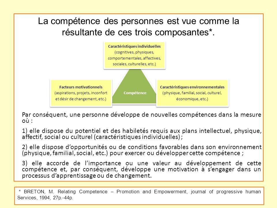 La compétence des personnes est vue comme la résultante de ces trois composantes*. Compétence Caractéristiques individuelles (cognitives, physiques, c
