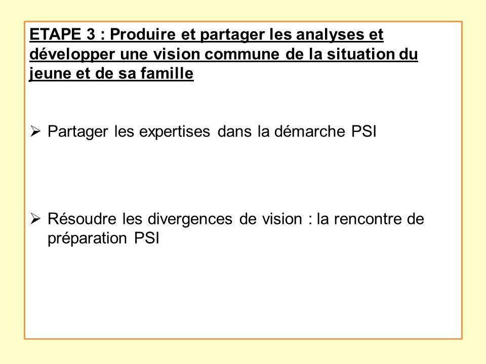 ETAPE 3 : Produire et partager les analyses et développer une vision commune de la situation du jeune et de sa famille Partager les expertises dans la