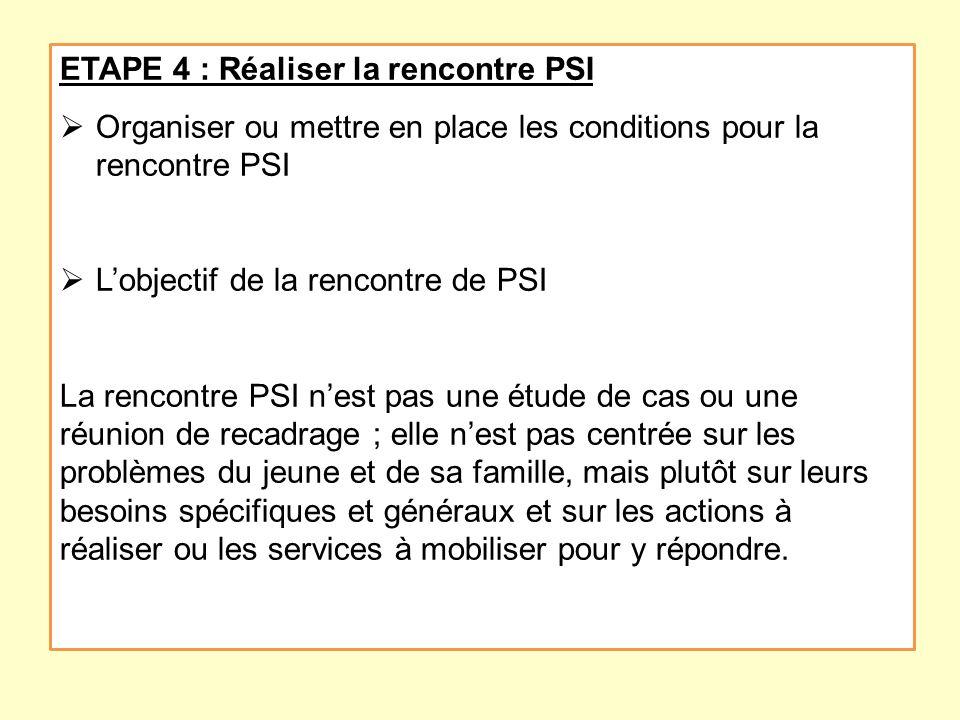 ETAPE 4 : Réaliser la rencontre PSI Organiser ou mettre en place les conditions pour la rencontre PSI Lobjectif de la rencontre de PSI La rencontre PS