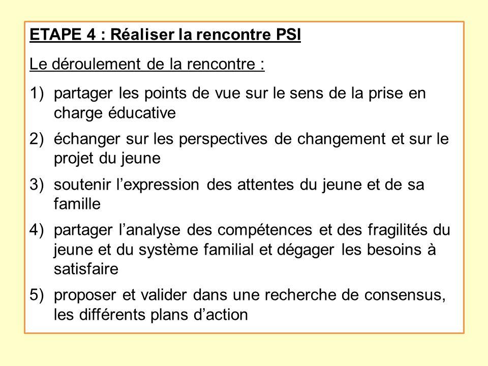 ETAPE 4 : Réaliser la rencontre PSI Le déroulement de la rencontre : 1)partager les points de vue sur le sens de la prise en charge éducative 2)échang