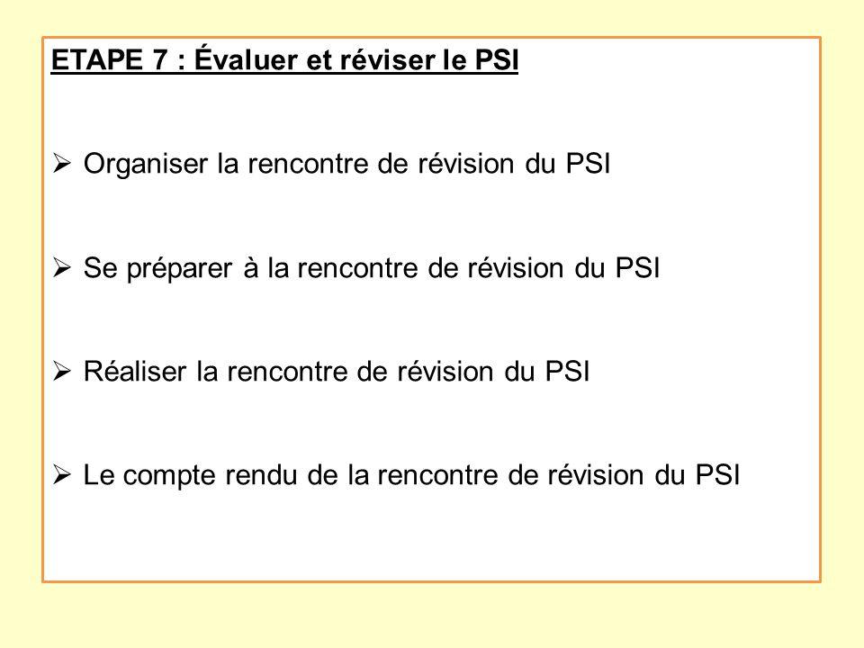 ETAPE 7 : Évaluer et réviser le PSI Organiser la rencontre de révision du PSI Se préparer à la rencontre de révision du PSI Réaliser la rencontre de r