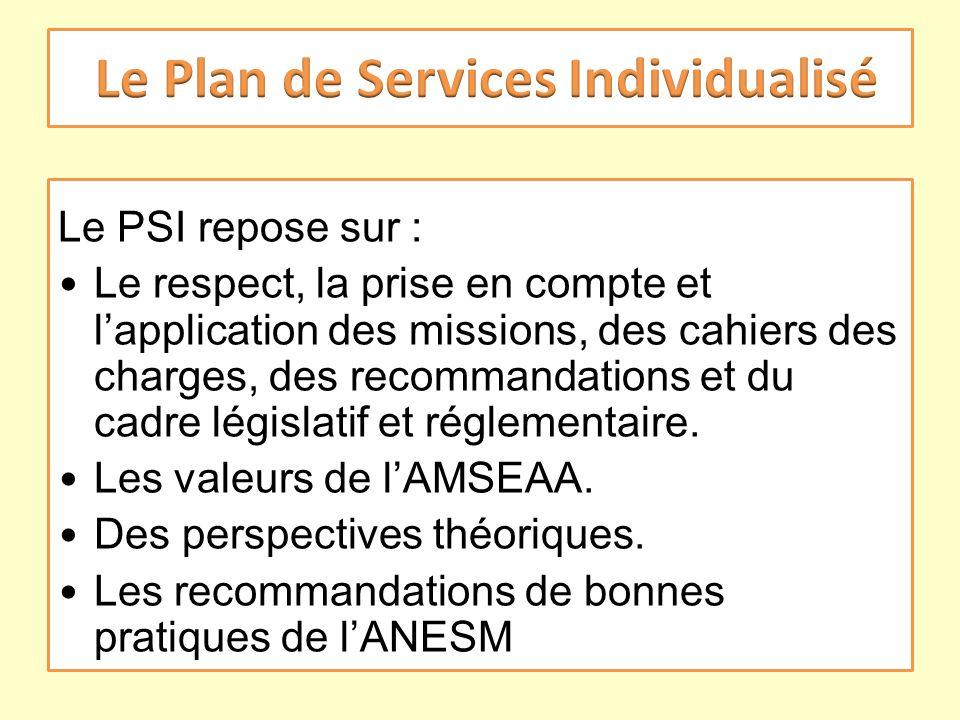 Le PSI repose sur : Le respect, la prise en compte et lapplication des missions, des cahiers des charges, des recommandations et du cadre législatif e