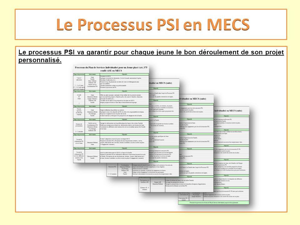 Le processus PSI va garantir pour chaque jeune le bon déroulement de son projet personnalisé.