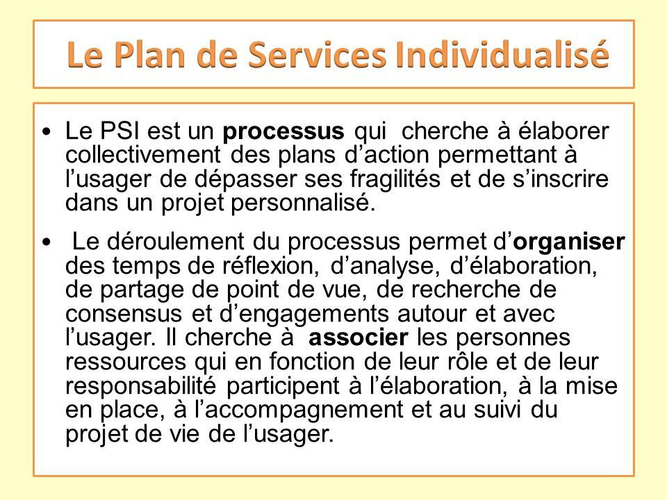 Le PSI est un processus qui cherche à élaborer collectivement des plans daction permettant à lusager de dépasser ses fragilités et de sinscrire dans u