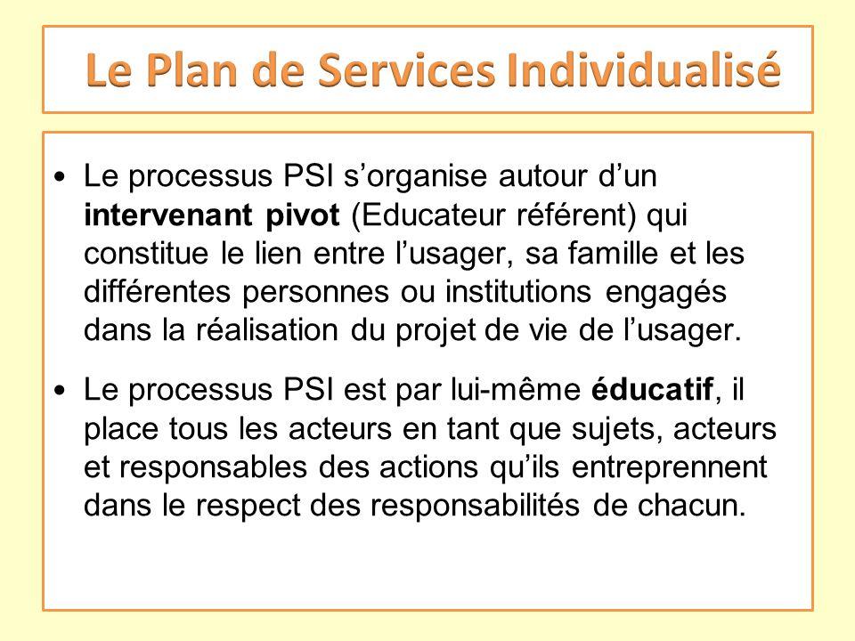 Le processus PSI sorganise autour dun intervenant pivot (Educateur référent) qui constitue le lien entre lusager, sa famille et les différentes person