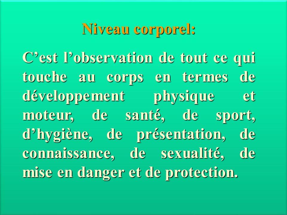 Niveau corporel: Cest lobservation de tout ce qui touche au corps en termes de développement physique et moteur, de santé, de sport, dhygiène, de prés