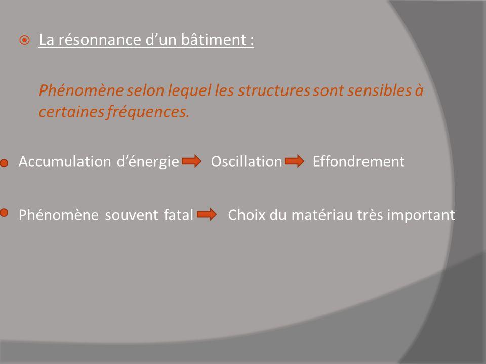 La résonnance dun bâtiment : Phénomène selon lequel les structures sont sensibles à certaines fréquences. Accumulation dénergie Oscillation Effondreme