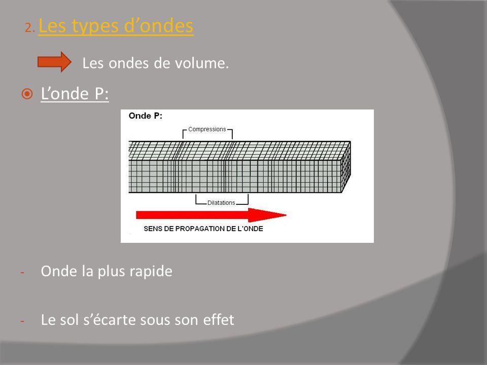 2. Les types dondes Les ondes de volume. Londe P: - Onde la plus rapide - Le sol sécarte sous son effet