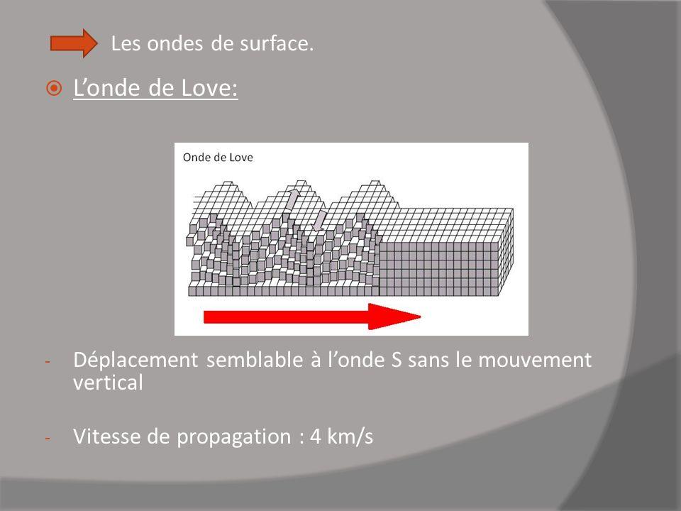 Les ondes de surface. Londe de Love: - Déplacement semblable à londe S sans le mouvement vertical - Vitesse de propagation : 4 km/s