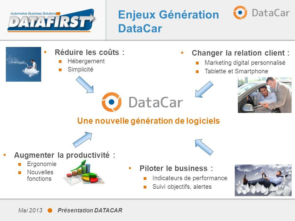 DataCar DMS Principaux changements Nouveau tableur - Edition des listes WYSIWYG Export PDF En-tête et pied de page configurable (dates, paramètres, login…) Export possible en format XLS (tel quà lécran) Mai 2013 Présentation DATACAR
