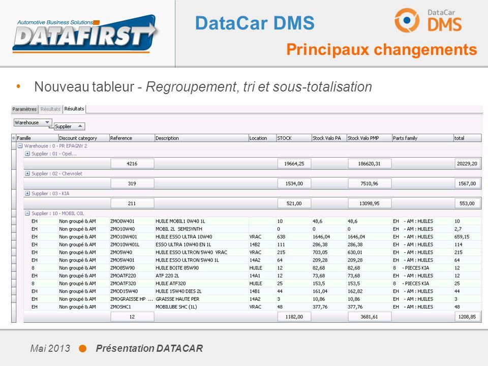 DataCar DMS Principaux changements Nouveau tableur - Regroupement, tri et sous-totalisation Mai 2013 Présentation DATACAR