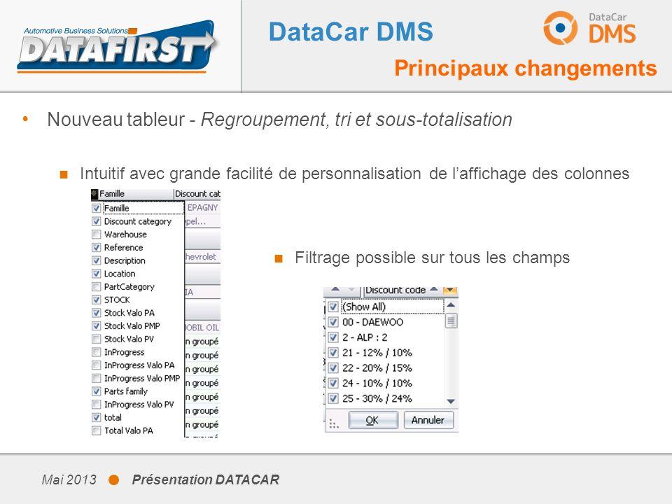 DataCar DMS Principaux changements Nouveau tableur - Regroupement, tri et sous-totalisation Intuitif avec grande facilité de personnalisation de laffi