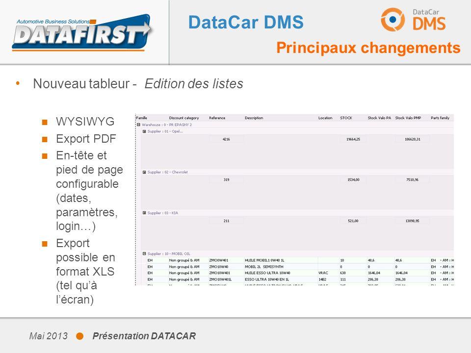 DataCar DMS Principaux changements Nouveau tableur - Edition des listes WYSIWYG Export PDF En-tête et pied de page configurable (dates, paramètres, lo