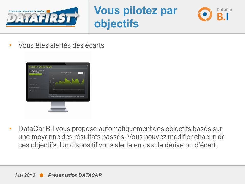 Vous êtes alertés des écarts DataCar B.I vous propose automatiquement des objectifs basés sur une moyenne des résultats passés. Vous pouvez modifier c