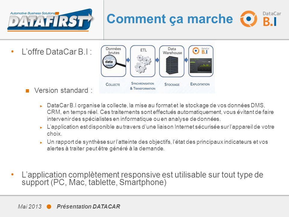 Loffre DataCar B.I : Version standard : DataCar B.I organise la collecte, la mise au format et le stockage de vos données DMS, CRM, en temps réel. Ces